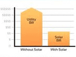 solar-bill